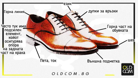10 неща, които трябва да знаете за обувките