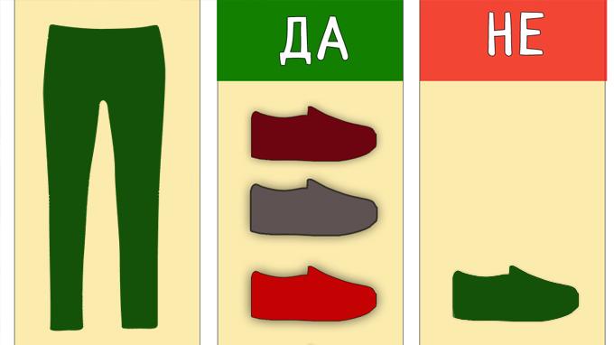 Как да комбинираме обувките с панталоните ?